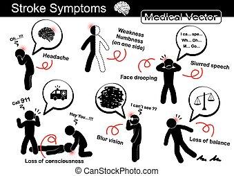 うなだれる, バランス, syncope, 損失, ), (, 意識した, 1(人・つ), 徴候, しびれ, ストローク, 弱点, スピーチ, ), slurred, ぼやけ, 顔, 側, ビジョン, 頭痛