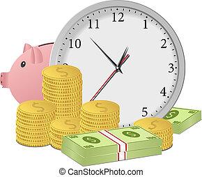 お金, 概念, 時間