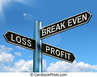 さらに, 損失, 利益, 道標, ∥あるいは∥, 壊れなさい, 所得, 投資, 利益, ショー