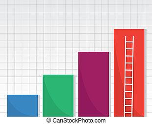 はしご, 棒 グラフ