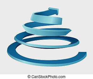 らせん状に動きなさい, 3次元である