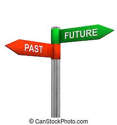 を過ぎて, 方向, 未来, 印