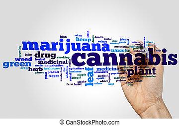 インド大麻, 単語, 雲
