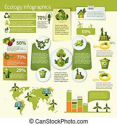 エコロジー, 緑, infographics