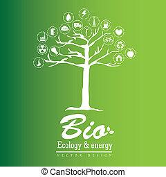 エコロジー, bio