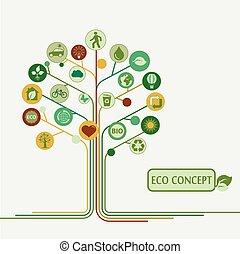 エコロジー, infographics