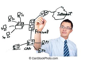 エンジニア, ネットワーク, インターネット, 図画