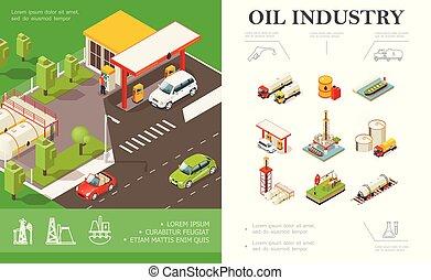 オイル, 等大, 産業, 概念