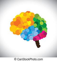 カラフルである, 脳, アイコン, ベクトル, 才知に長けている, &, 創造的, ペイントされた