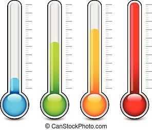 グラフィックス, 温度計