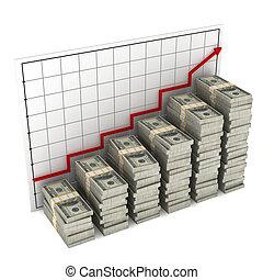 グラフ, ドル