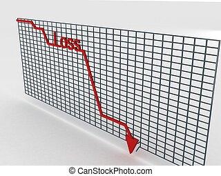 グラフ, 減少