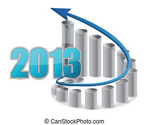 グラフ, 2013, ビジネス 実例
