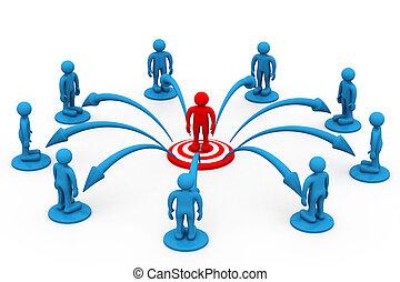 コミュニケーション, 概念, ビジネス