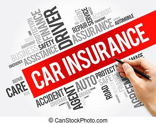 コラージュ, 自動車, 単語, 保険, 雲