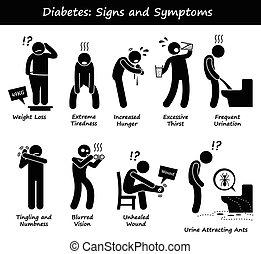サイン, 徴候, 糖尿病