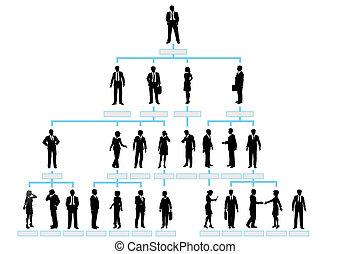 シルエット, 人々, 会社, チャート, 構成, 企業である
