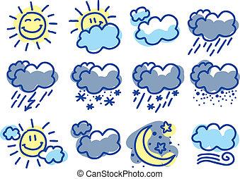 シンボル, 天候