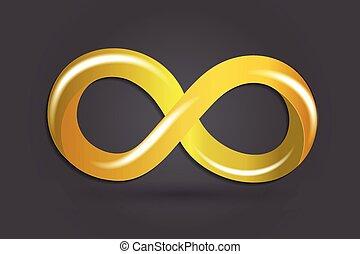 シンボル, 無限点, 金
