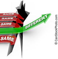ステータス, 別, 矢, 同じ, 打つ, ∥対∥, 革新, 独特, quo