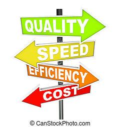 スピード, 別, カラフルである, 指すこと, 管理する, -, プロセス, priorities, 生産費, 品質, 効率, サイン, 方向, 矢, いくつか, 表すこと