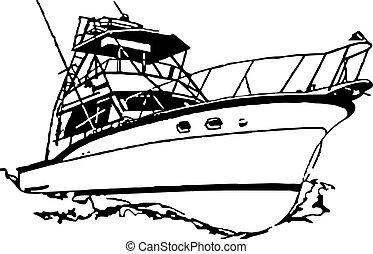 スポーツ釣り, ボート