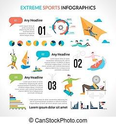 スポーツ, 極点, infographics