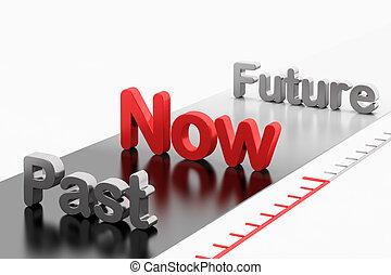 タイムライン, past-now-future, 単語, concept:, 3d