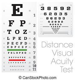 テスト, 距離, ビジュアル, 鋭利さ