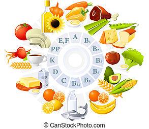 テーブル, ビタミン