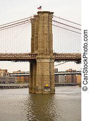 ニューヨークシティ, ブルックリン 橋
