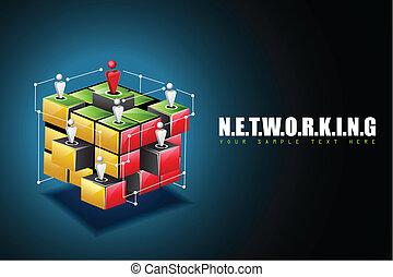 ネットワーキング, 背景