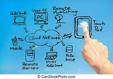 ネットワーク, パッド, 連結しなさい, 感触, 雲, (black)