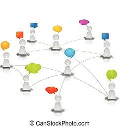 ネットワーク, 人間