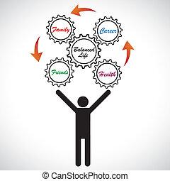 バランス, キャリア, 生活, 概念, 働き家族, イラスト, 仕事, 人, balance., 彼の, 健康, ジャッグルする, 人, グラフィック, つらい, 友人, 目的を達しなさい, ショー