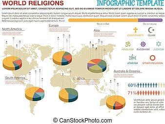 パイ・チャート, 宗教, 世界, infographic, 地図