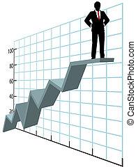 ビジネス, 上, チャート, 成長, 会社, 人