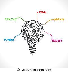 ビジネス, 創造的, 電球, ドロー, 単語