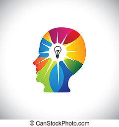 フルである, 才能がある, &, 心, 考え, 天才, 人, 解決