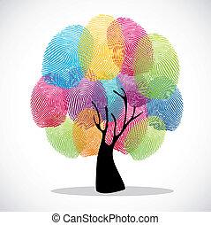 プリント, 指, 多様性, 木