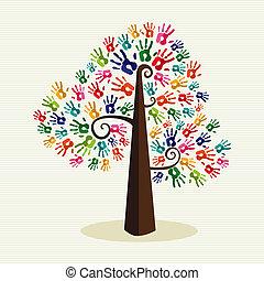 プリント, 木, カラフルである, 団結, 手