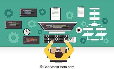 プログラマー, concept., メカニズム, 仕事, development., プログラミング, computer., ソフトウェア