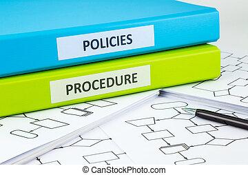 プロシージャ, 会社, policies