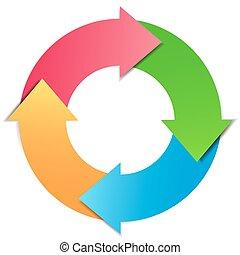 プロジェクト, 図, 管理, ビジネス, 周期