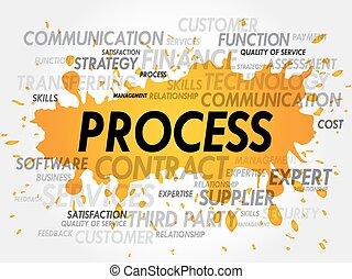 プロセス, タグ, 単語, 雲