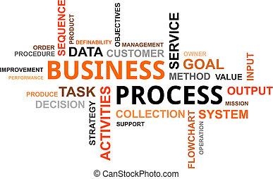 プロセス, 単語, -, 雲, ビジネス
