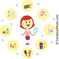 プロダクト, 化粧品, 変化