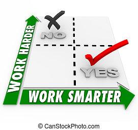 マトリックス, smarter, 仕事, harder, productiv, 選択, よりよい, 効率, ∥対∥