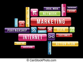 マーケティング, 概念, インターネット, 雲, テキスト