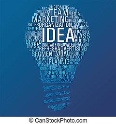マーケティング, 考え, コミュニケーション